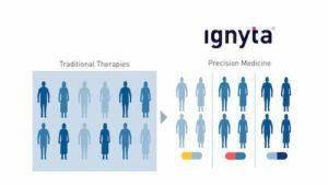 Ignyta Precision Medicine Leadership