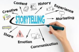 storytelling graphic